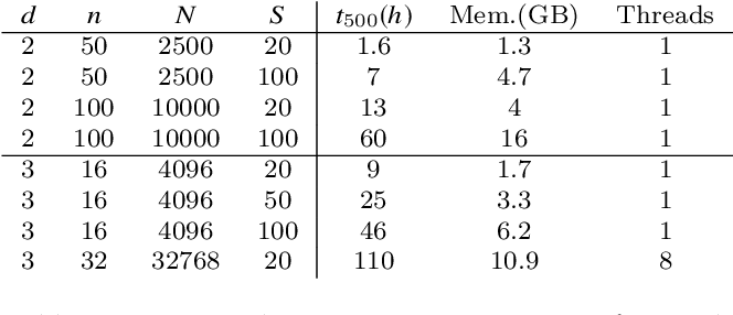 Figure 2 for Ground Metric Learning on Graphs