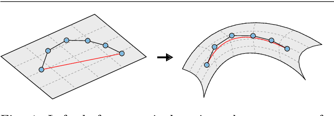 Figure 1 for Ground Metric Learning on Graphs