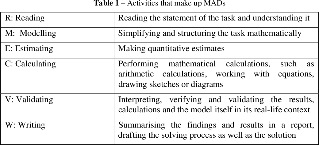 PDF] Extending Modelling Activity Diagrams as a Tool to