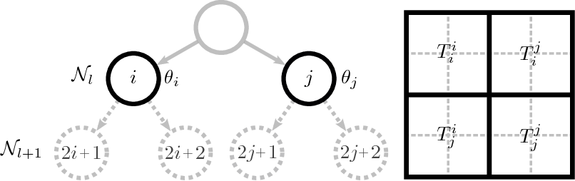 Figure 3 for Transition Forests: Learning Discriminative Temporal Transitions for Action Recognition and Detection