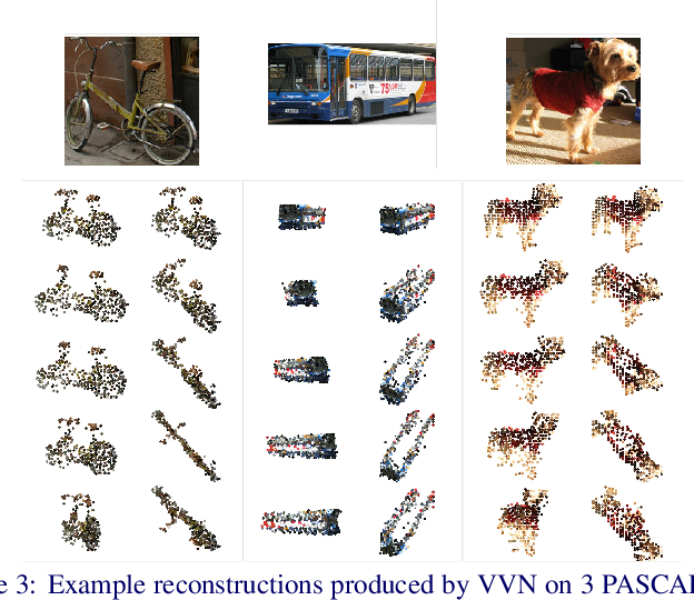 Figure 3 for Virtual View Networks for Object Reconstruction
