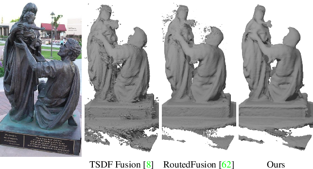 Figure 1 for NeuralFusion: Online Depth Fusion in Latent Space