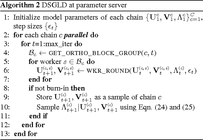 Figure 2 for Large-Scale Distributed Bayesian Matrix Factorization using Stochastic Gradient MCMC