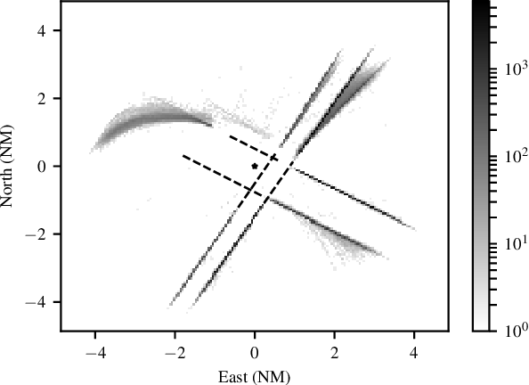 Figure 2 for Learning Probabilistic Trajectory Models of Aircraft in Terminal Airspace from Position Data