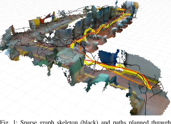 Figure 1 for Sparse 3D Topological Graphs for Micro-Aerial Vehicle Planning