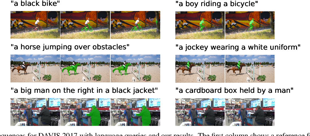 Figure 1 for RefVOS: A Closer Look at Referring Expressions for Video Object Segmentation