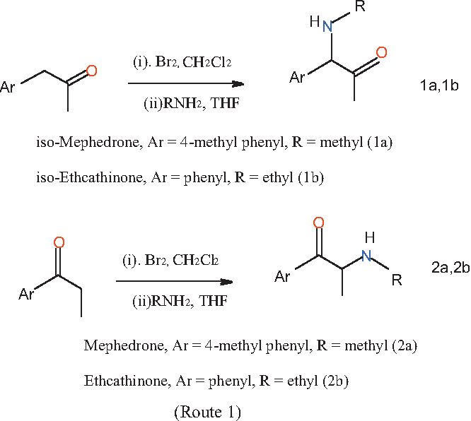 Figure 1 from The analysis of substituted cathinones  Part 2