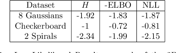 Figure 1 for A Tutorial on VAEs: From Bayes' Rule to Lossless Compression