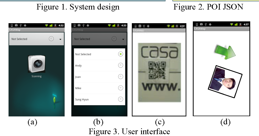 Figure 3 from A QR Code-based Indoor Navigation System Using