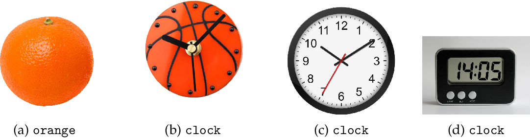 Figure 1 for Learning Representations For Images With Hierarchical Labels