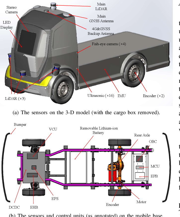 Figure 3 for Hercules: An Autonomous Logistic Vehicle for Contact-less Goods Transportation During the COVID-19 Outbreak
