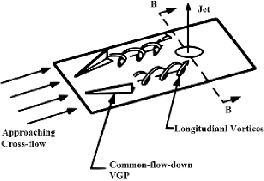 An Investigation Of Cooling Configurations In Gas Turbine Engines