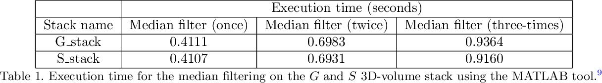 Figure 2 for Convolutional Neural Network Denoising in Fluorescence Lifetime Imaging Microscopy (FLIM)