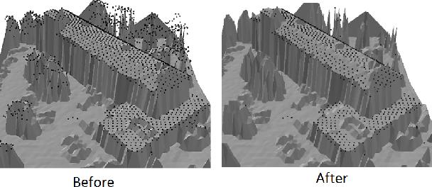Figure 1 for TCM-ICP: Transformation Compatibility Measure for Registering Multiple LIDAR Scans