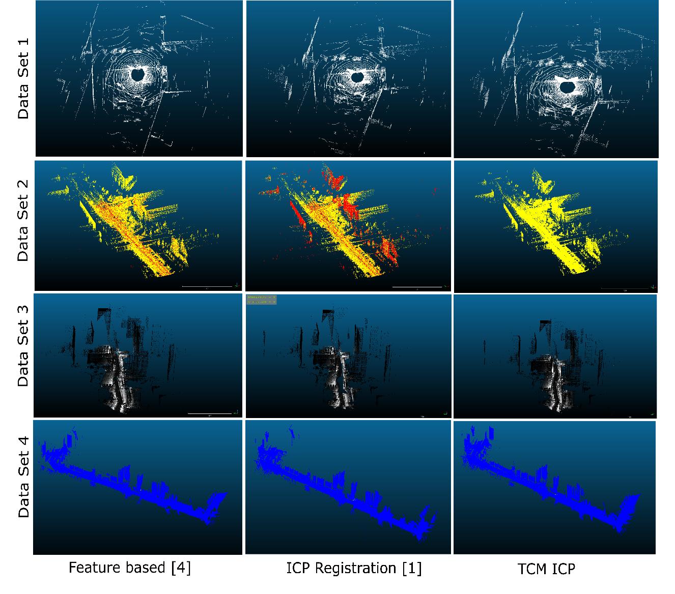 Figure 4 for TCM-ICP: Transformation Compatibility Measure for Registering Multiple LIDAR Scans