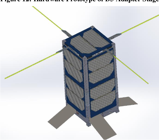 Figure 13 from Small Satellites SSC 18-PI-05 CubeSat Mission to