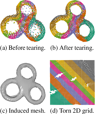 Figure 3 for TearingNet: Point Cloud Autoencoder to Learn Topology-Friendly Representations