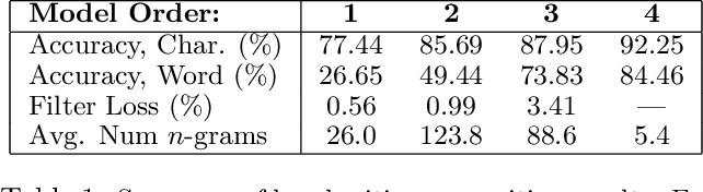 Figure 2 for Structured Prediction Cascades