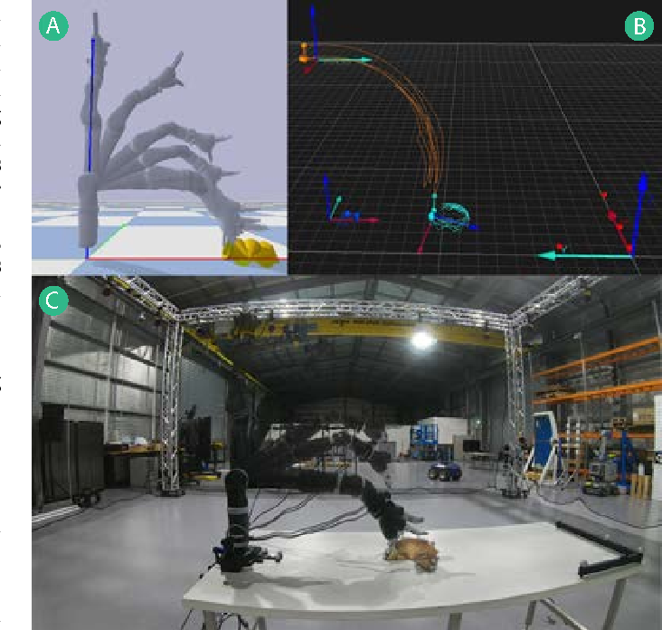 Figure 1 for Benchmarking Simulated Robotic Manipulation through a Real World Dataset