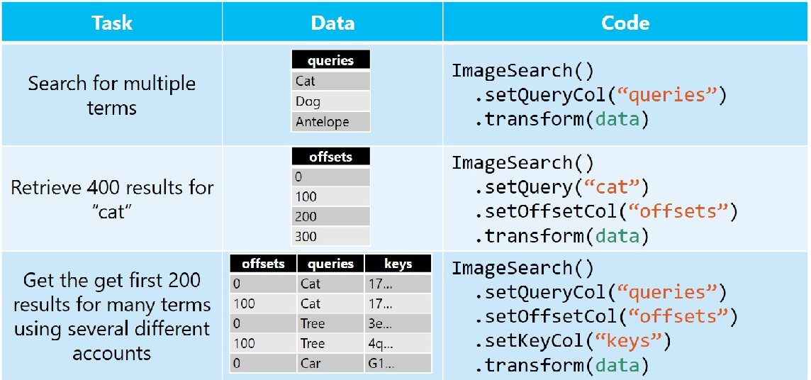 Figure 3 for Large-Scale Intelligent Microservices