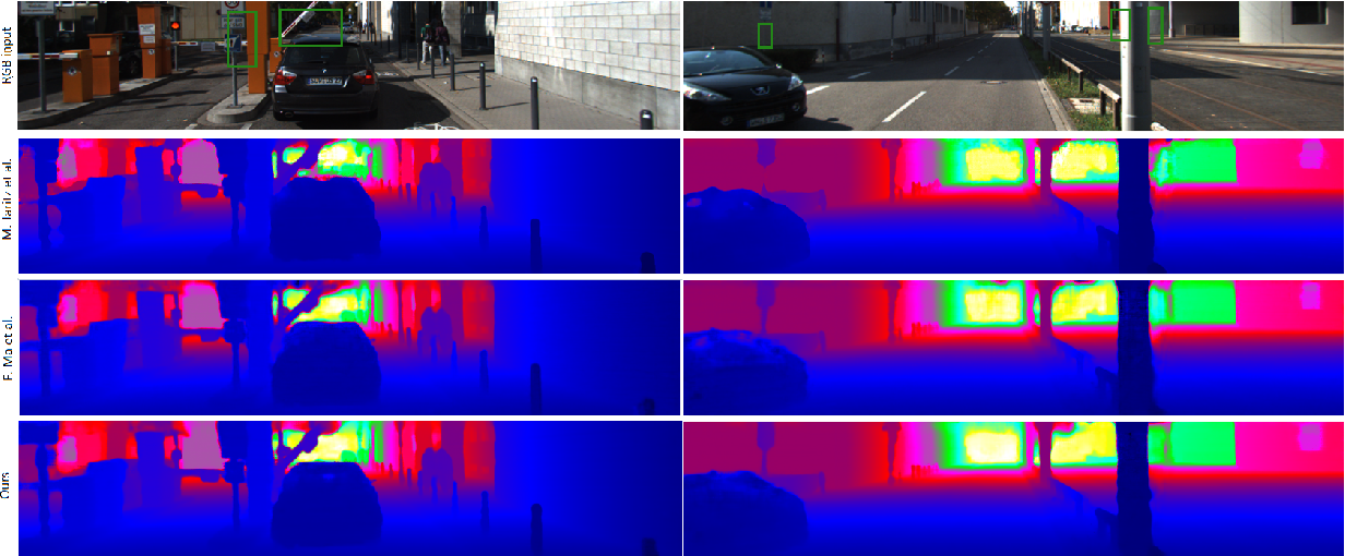 Figure 4 for Sparse and noisy LiDAR completion with RGB guidance and uncertainty