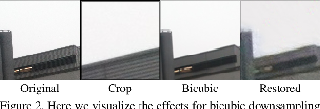 Figure 3 for Unsupervised Learning for Real-World Super-Resolution