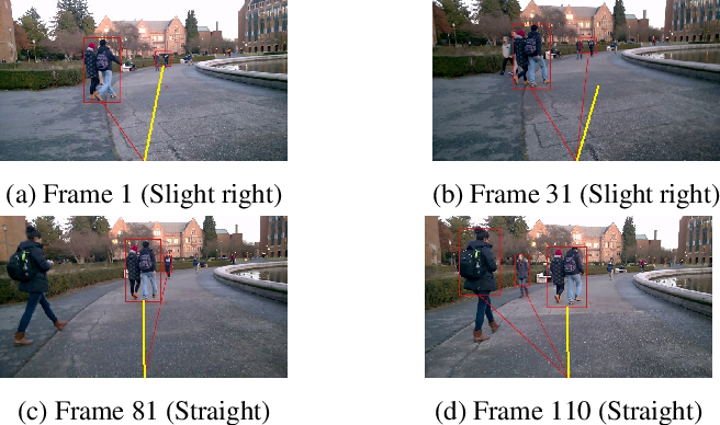 Figure 1 for Identifying Most Walkable Direction for Navigation in an Outdoor Environment