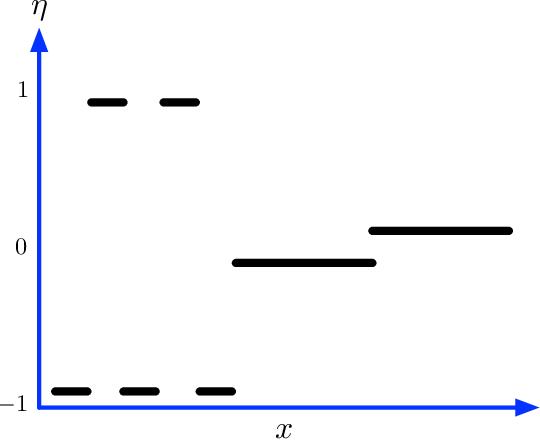 Figure 1 for An adaptive nearest neighbor rule for classification