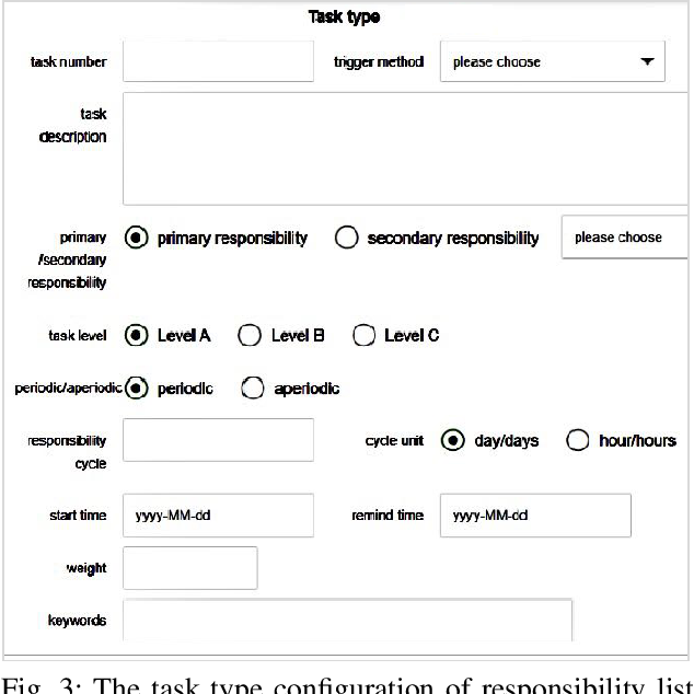 Figure 3 for A Data-driven Human Responsibility Management System