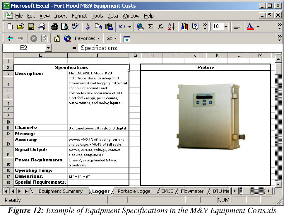 Figure 12 from Development of a Measurement and Verification (M&V