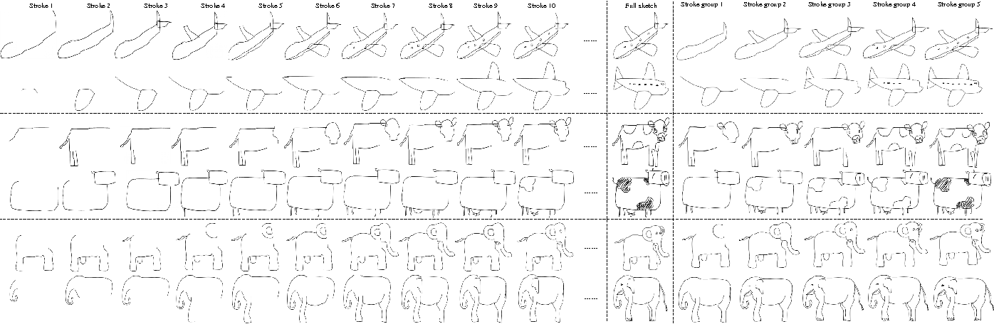 Figure 2 for Sequential Dual Deep Learning with Shape and Texture Features for Sketch Recognition