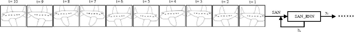 Figure 3 for Sequential Dual Deep Learning with Shape and Texture Features for Sketch Recognition
