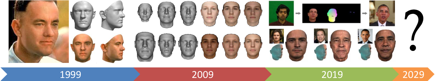 Figure 1 for 3D Morphable Face Models -- Past, Present and Future