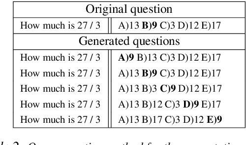 Figure 4 for Measuring and Improving BERT's Mathematical Abilities by Predicting the Order of Reasoning