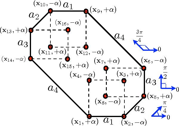 Figure 1 for Fast adaptive elliptical filtering using box splines