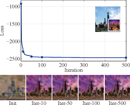 Figure 3 for Manifold Alignment for Semantically Aligned Style Transfer