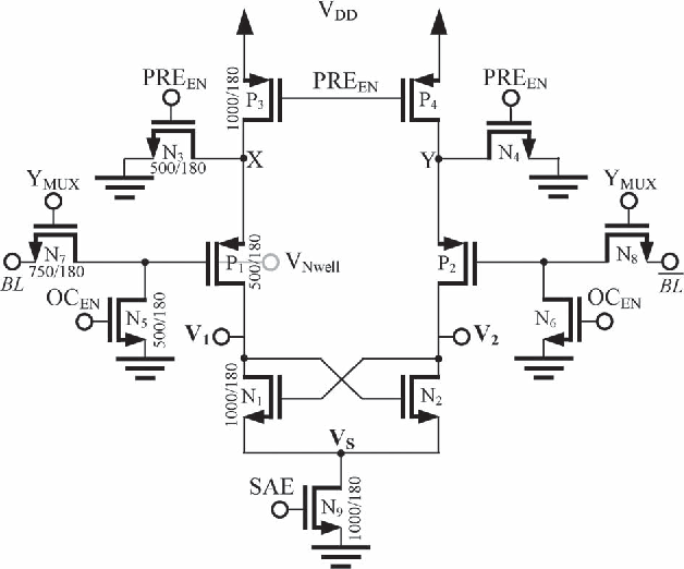 An Energy Efficient Offset Cancelling Sense Amplifier