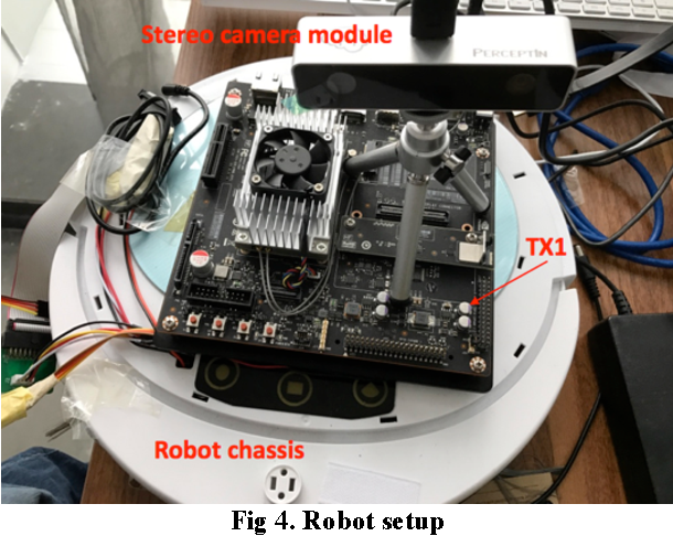 Figure 4 for Real-Time Robot Localization, Vision, and Speech Recognition on Nvidia Jetson TX1