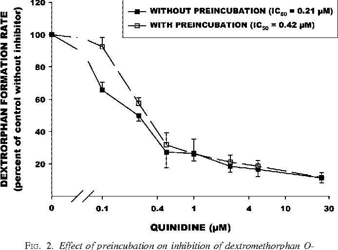 fluoxetine hydrochloride capsule