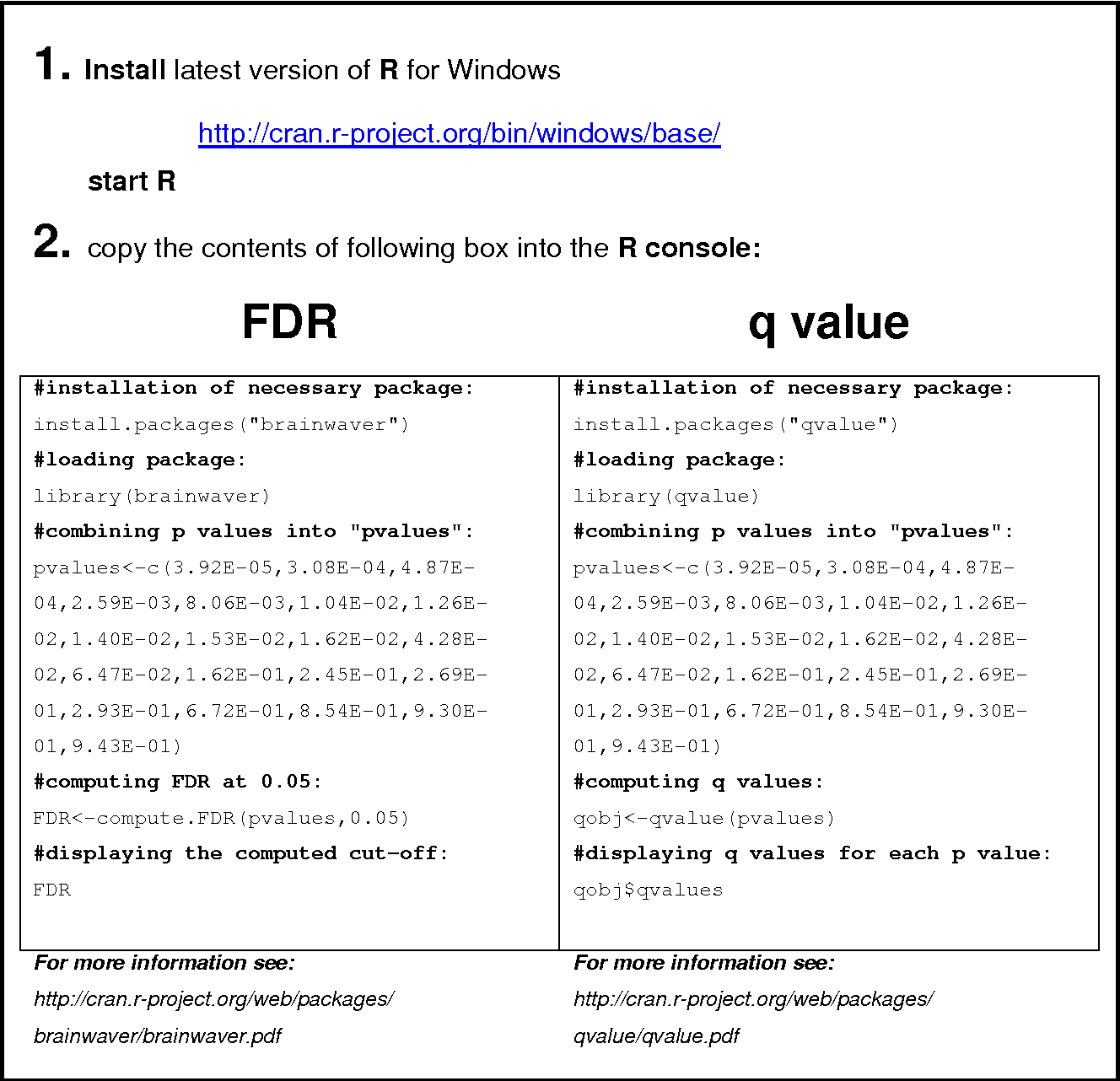 PDF] The problem of multiple testing and its solutions for genom