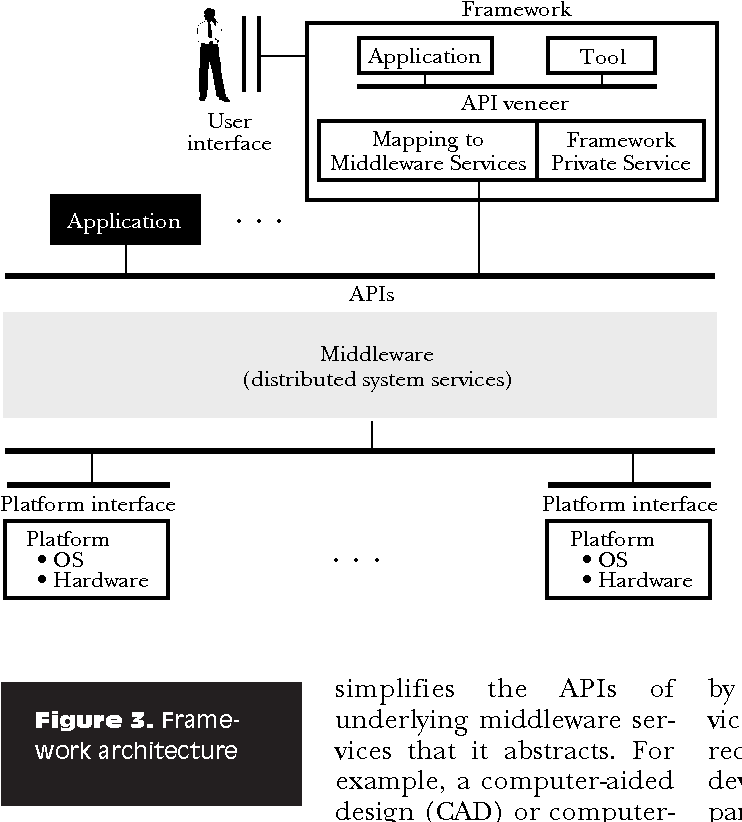 middleware a model for distributed system services semantic scholar