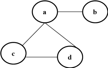Figure 3 for PGMHD: A Scalable Probabilistic Graphical Model for Massive Hierarchical Data Problems