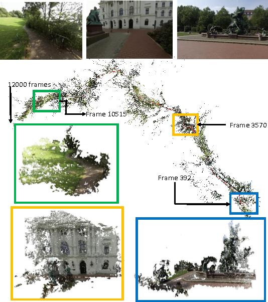Figure 1 for Batch based Monocular SLAM for Egocentric Videos