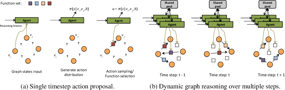 Figure 1 for Policy Message Passing: A New Algorithm for Probabilistic Graph Inference