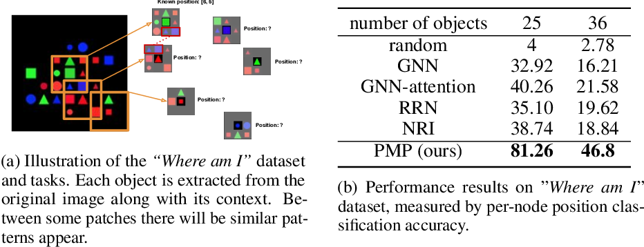 Figure 3 for Policy Message Passing: A New Algorithm for Probabilistic Graph Inference