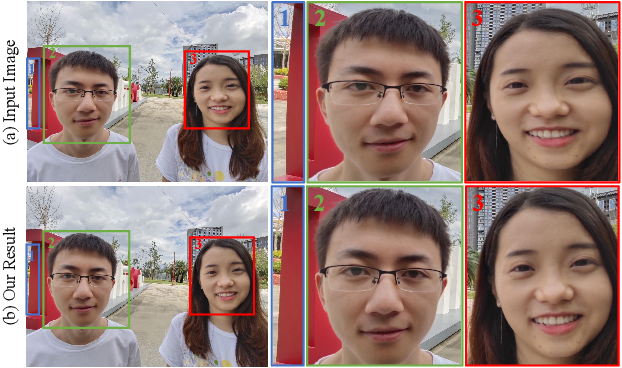 Figure 1 for Semi-Supervised Wide-Angle Portraits Correction by Multi-Scale Transformer