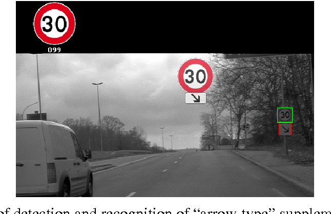 Figure 2 for Joint interpretation of on-board vision and static GPS cartography for determination of correct speed limit