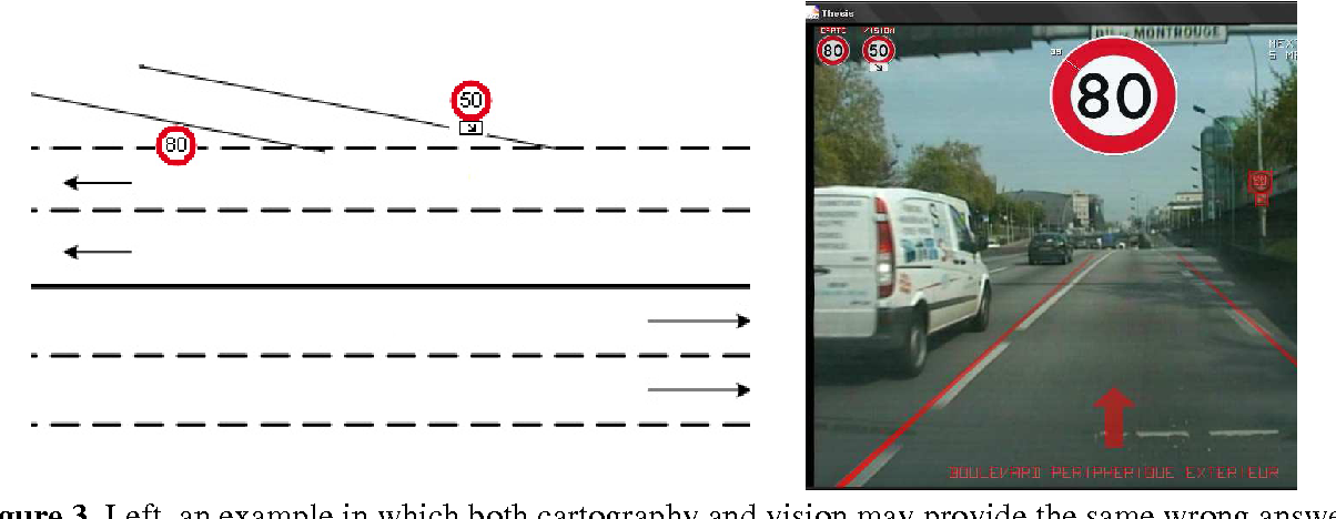 Figure 3 for Joint interpretation of on-board vision and static GPS cartography for determination of correct speed limit