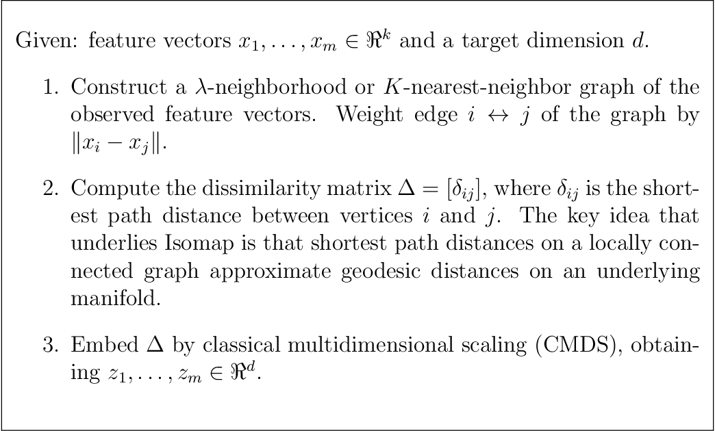 Figure 1 for Learning 1-Dimensional Submanifolds for Subsequent Inference on Random Dot Product Graphs
