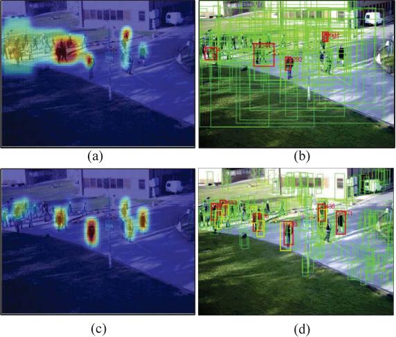 Figure 2 for Self-learning Scene-specific Pedestrian Detectors using a Progressive Latent Model